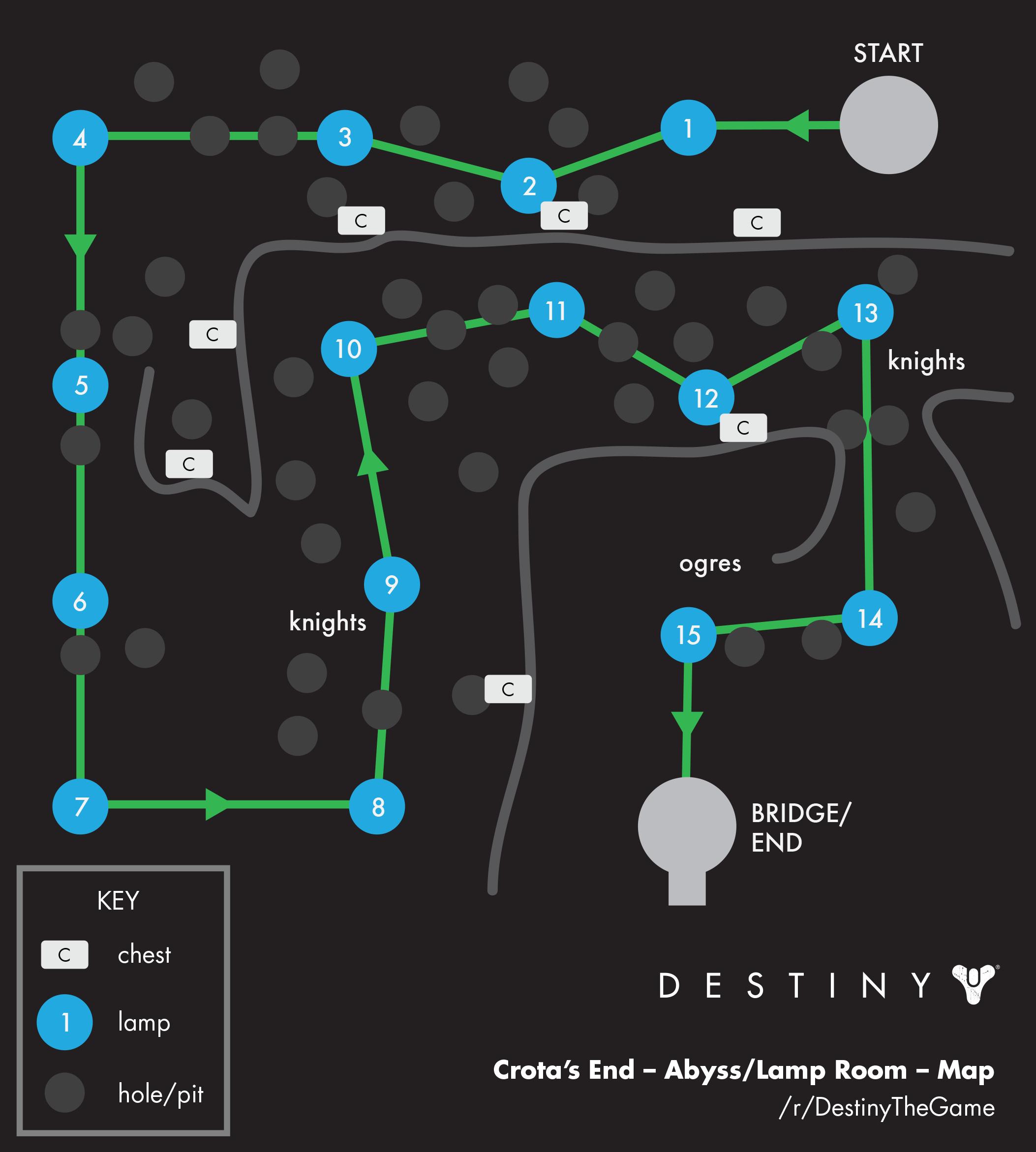 Dogs Pattern Map Destiny