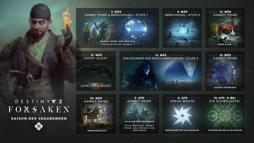 Destiny 2 Update 2.2.0