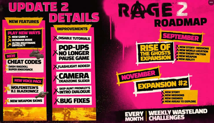 Rage 2 Patch Notes 1.06